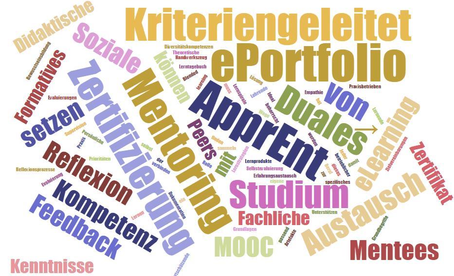 ApprEnt Workshop: Häufige Begriffe